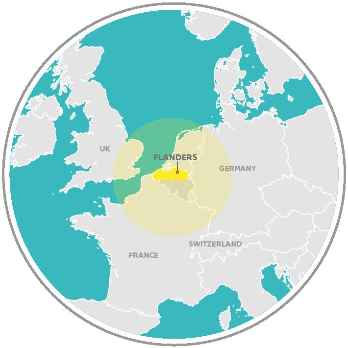 Flandres está idealmente posicionada entre o Reino Unido (mais especificamente, o triângulo Londres-Oxford-Cambridge), França, Alemanha e Suíça.