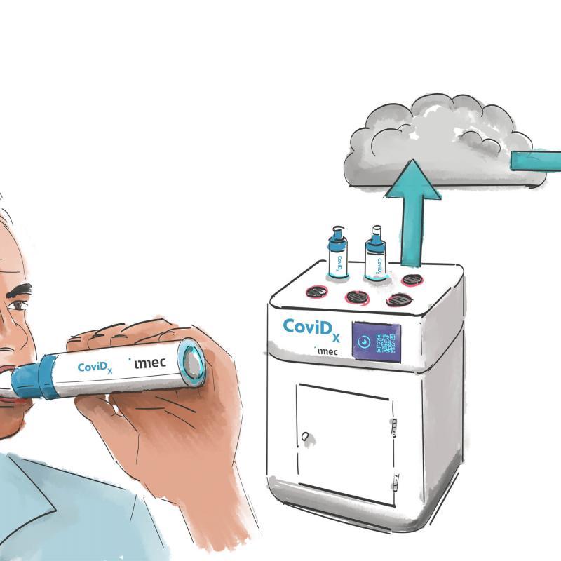 imec creates fast SARS-CoV-2 test using exhaled air