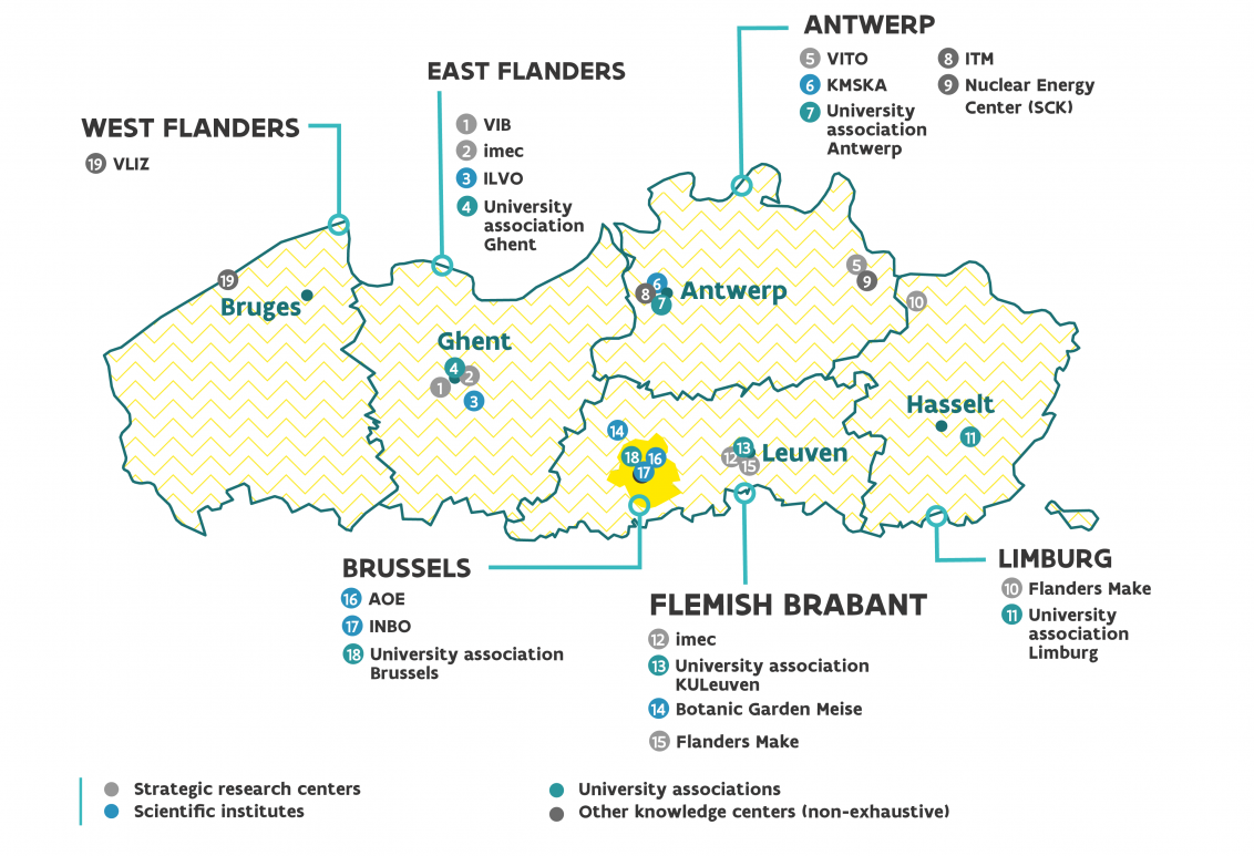 Map of Flanders with research centers and knowledge institutes