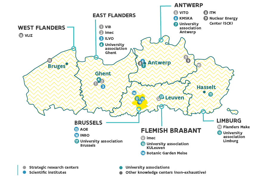 Map of Flanders with research centers, knowledge institutes and technology clusters