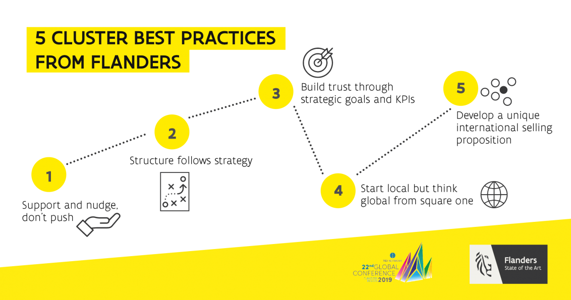 5 best practices from Flanders for open innovation clusters